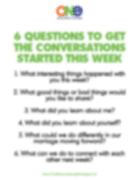 sexually intimate questions